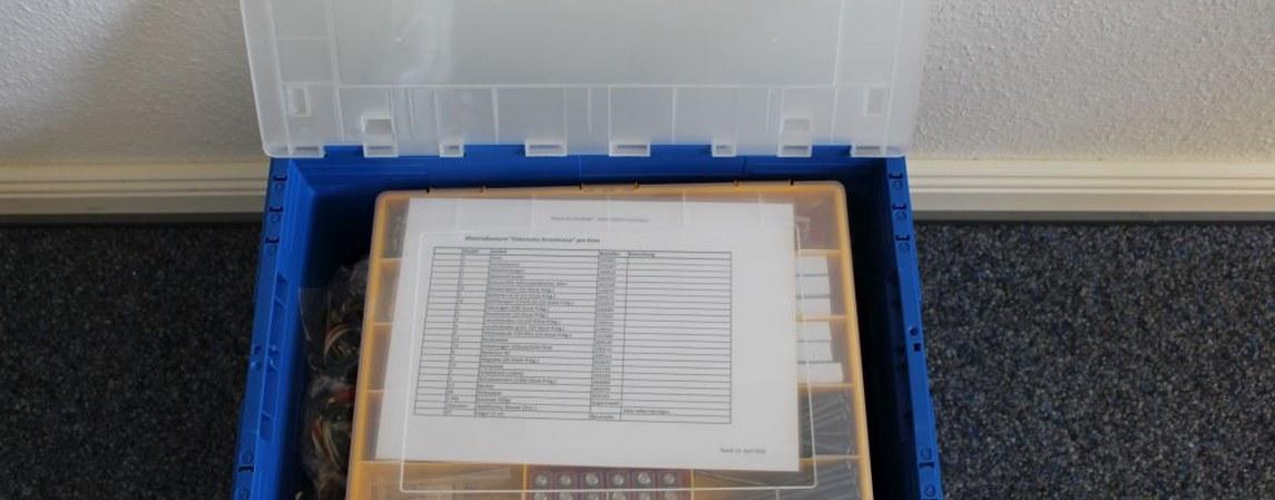 Wortliste der Experimentierkiste Optik