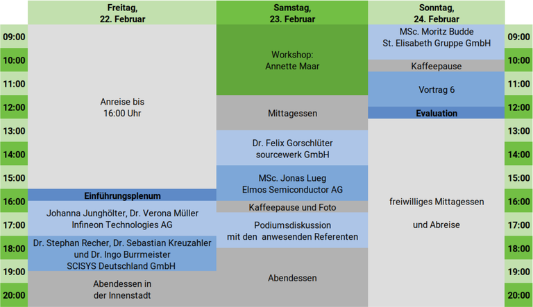 Zeitplan BVS Dortmund