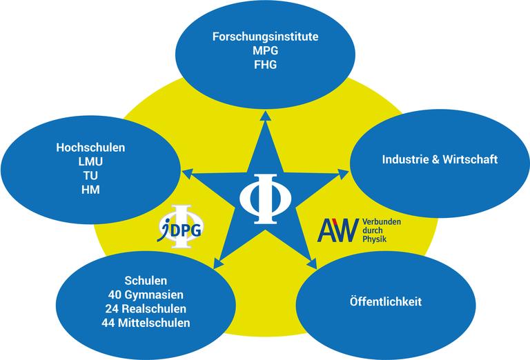Tätigkeiten-Regionalgruppe_2020-06-29.png