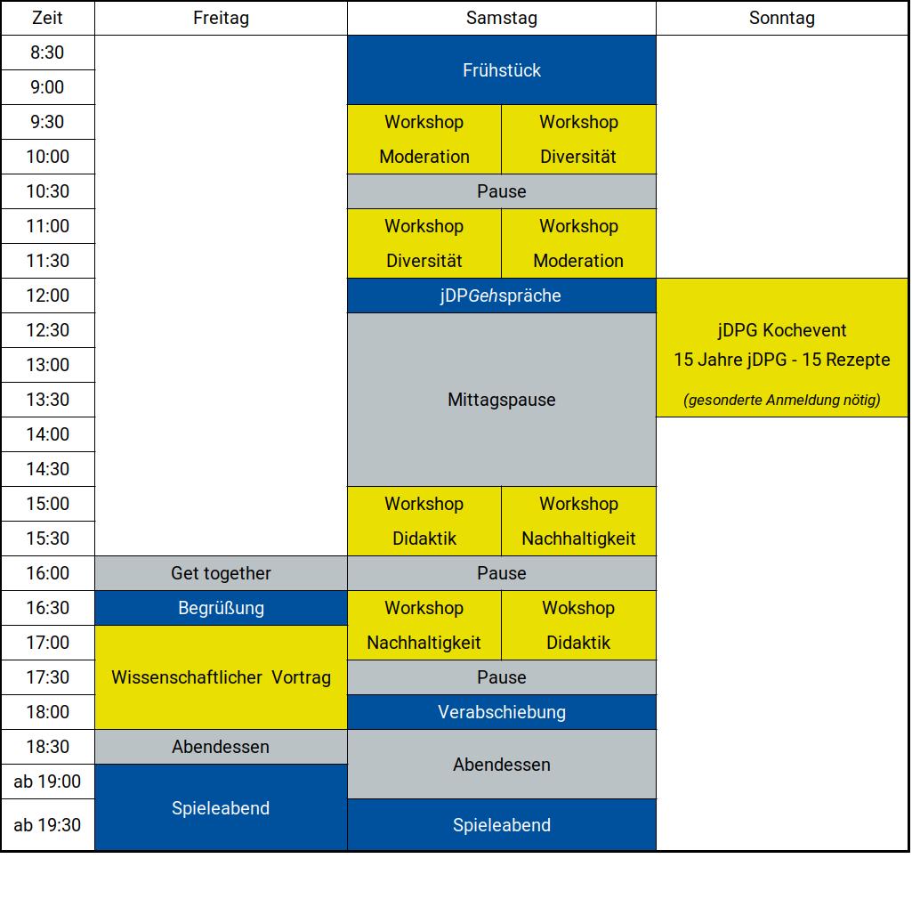 Zeitplan_BVT.png