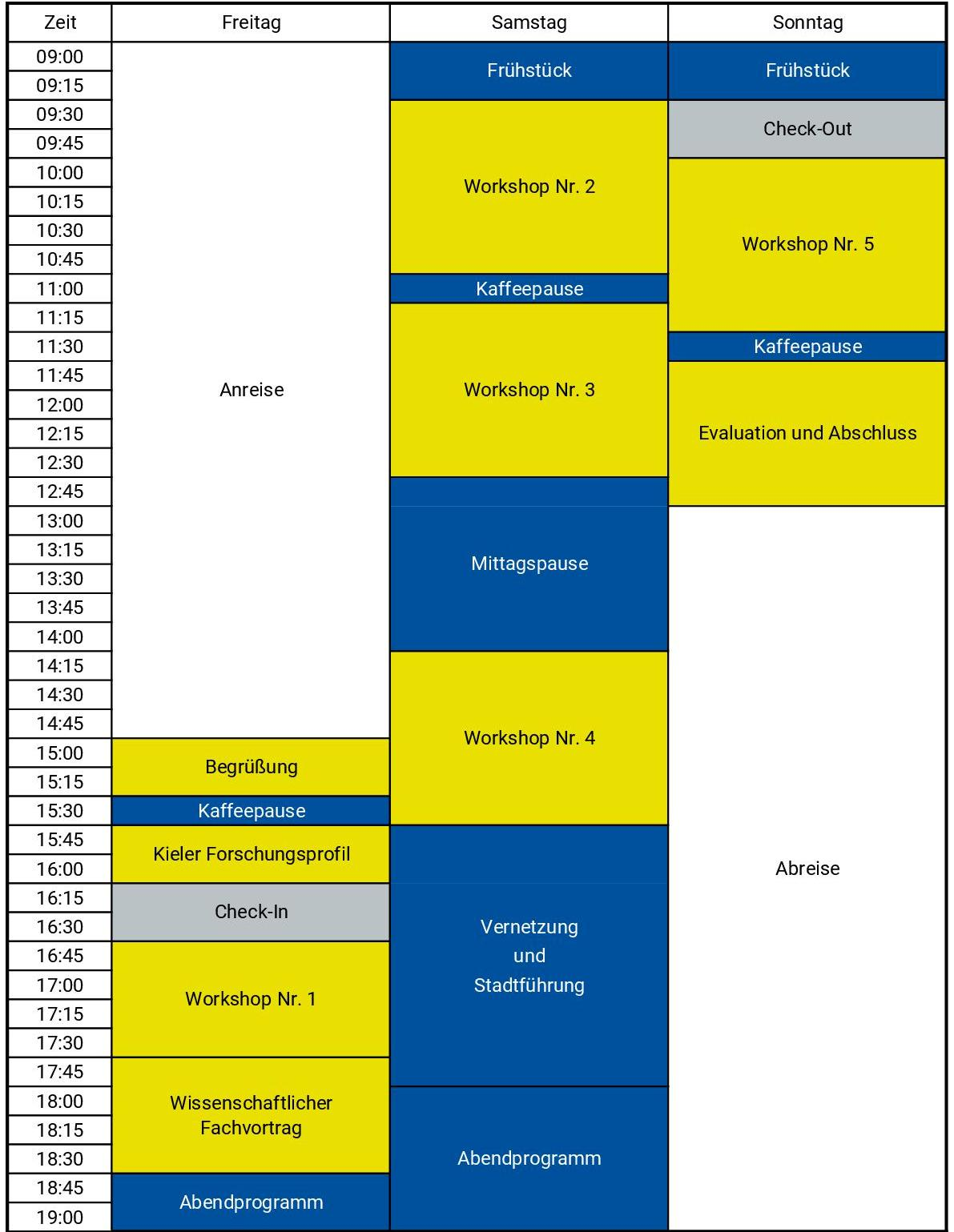 Zeitplan_VT_Nord.jpg