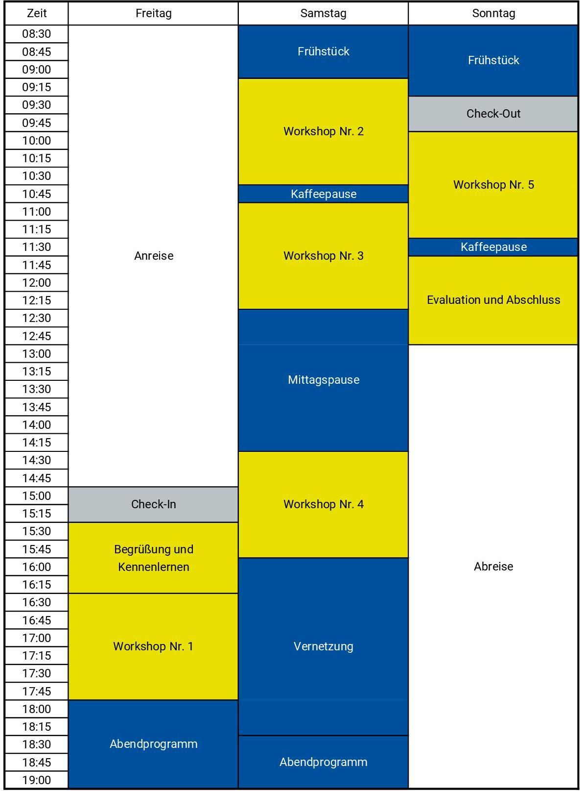 Zeitplan_VT_Sued.jpg