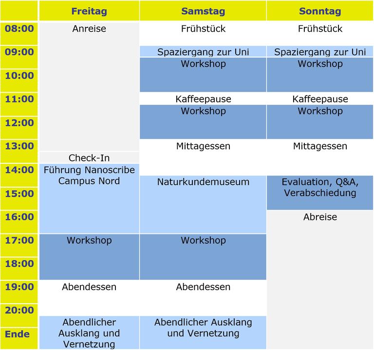 Zeitplan Vernetzungstreffen Süd 2019