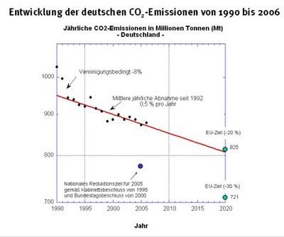 klimaschutz 2007.jpg