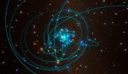 Das Schwarze Loch im Zentrum der Milchstraße
