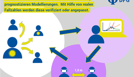 InfographikModelierung1.png